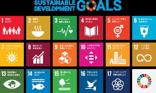 SDGs達成に向けてコミット